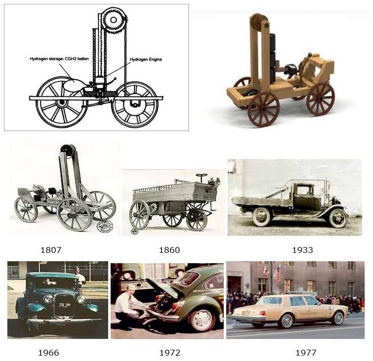 history-h2-cars