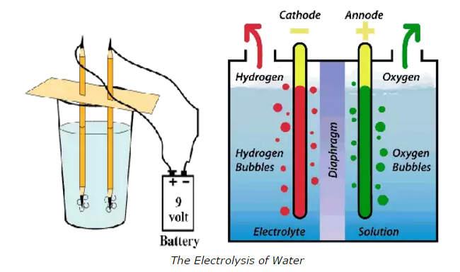 electrolysis-combo