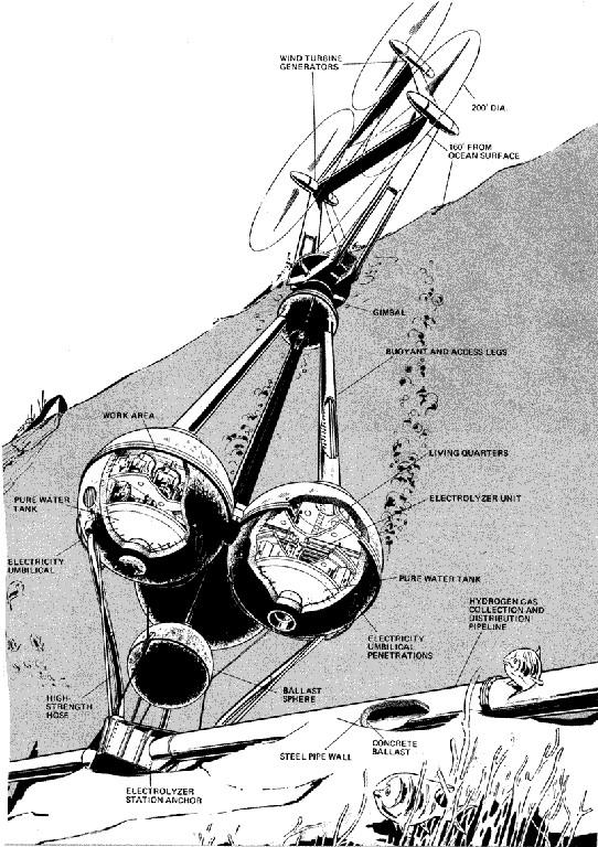 windship-1